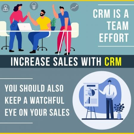 Increase Sales With CRM