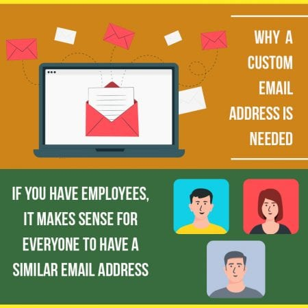 Why a Custom Email Address Is Needed
