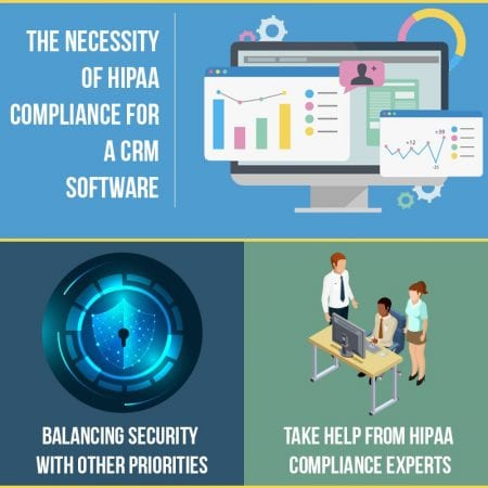 The Necessity Of HIPAA Compliance For A CRM Software