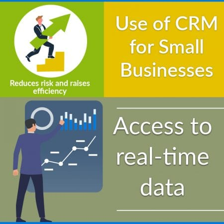 Use Of CRM For Small Businesses